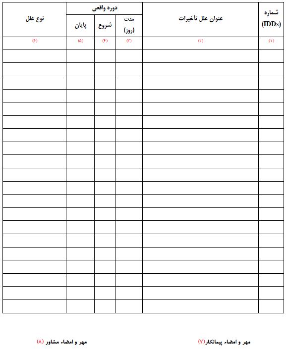 لیست علل تأخیر پروژه - جدول شماره 6